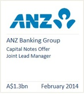 ANZ Banking Group February 2014