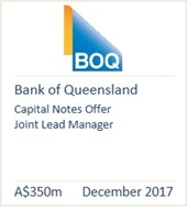 Bank of Queensland 2017