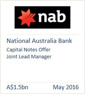 National Australia Bank 2016
