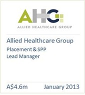 Allied Healthcare Group January 2013