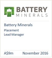 Battery Minerals 2016