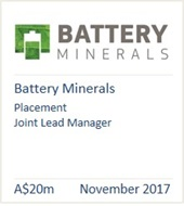 Battery Minerals 2017
